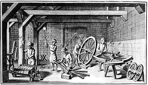 Hjulfremstilling i 1700-tallet