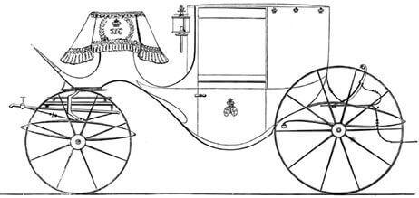 Gallacoupé fra Henry Fife 1860