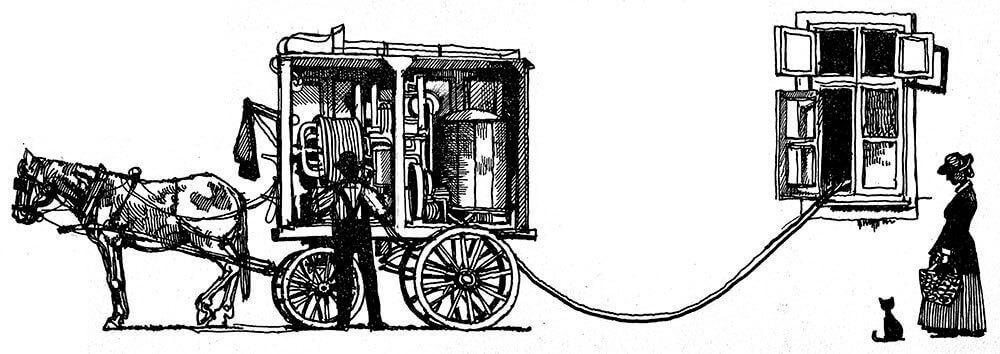 Hestetrukken støvsugervogn, 1904.