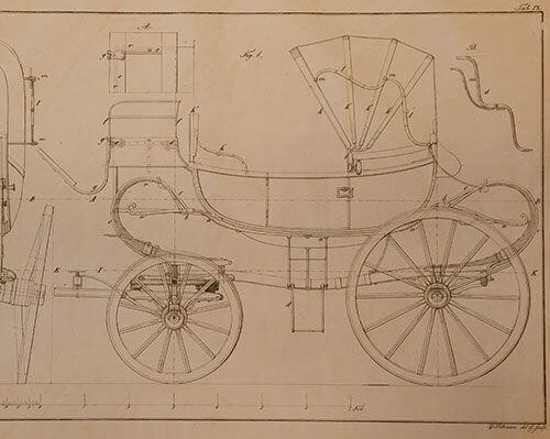 Wienervogn 1843