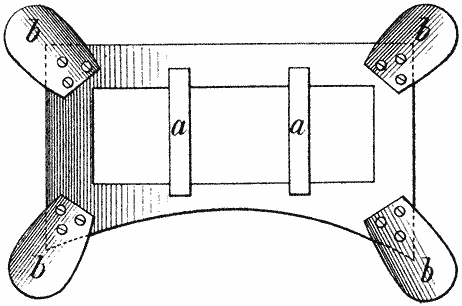 Bundramme eller sarg af træ til opbygning af bukdækken